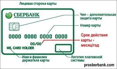 Карточка сбербанка с индивидуальным дизайном