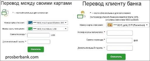 Кредит на вторичное жилье беларусбанк